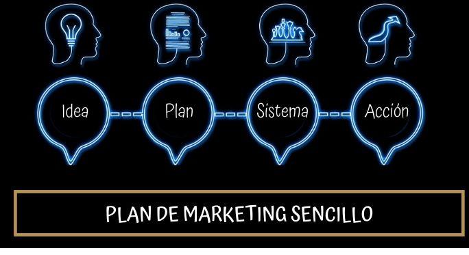 Cómo hacer un plan de marketing sencillo para maximizar tus ganancias